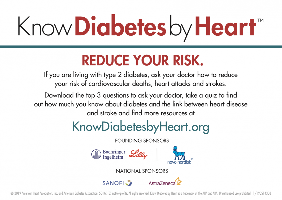 Know Diabetes By Heart